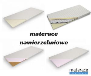 materace-nawierzchniowe Meterace-Dla-Ciebie